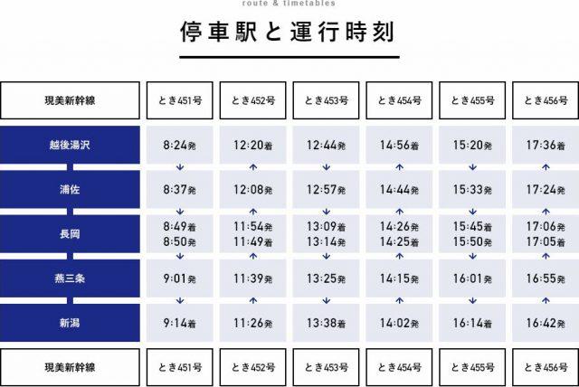 現美新幹線 停車駅と運行時刻
